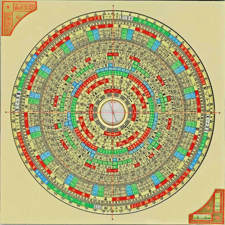 san-yuan-feng-shui-compass
